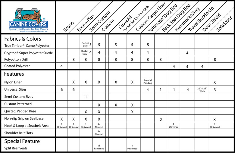 Comparison Chart Maker Style Comparison Chart